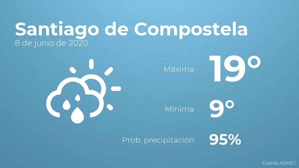 El clima para hoy en Santiago de Compostela, 8 de junio de 2020