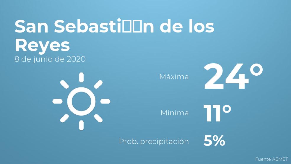 El clima para hoy en San Sebastián de los Reyes, 8 de junio de 2020
