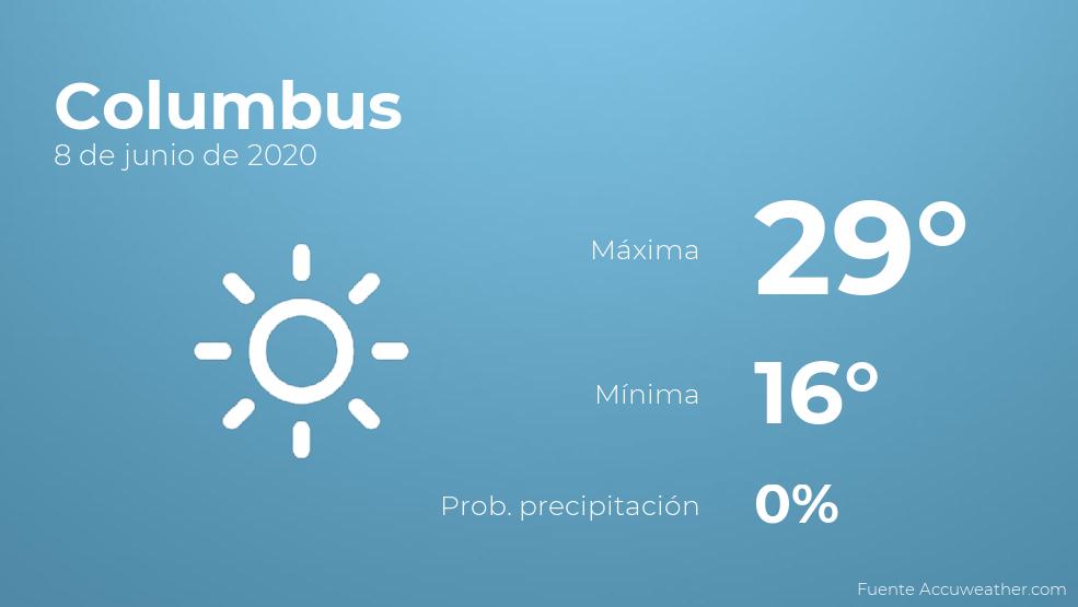El clima para hoy en Columbus, 8 de junio de 2020