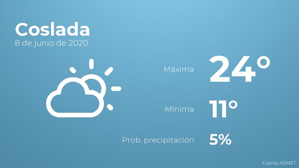 El clima para hoy en Coslada, 8 de junio de 2020