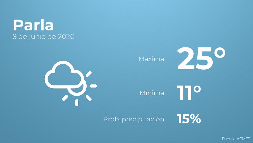 El clima para hoy en Parla, 8 de junio de 2020