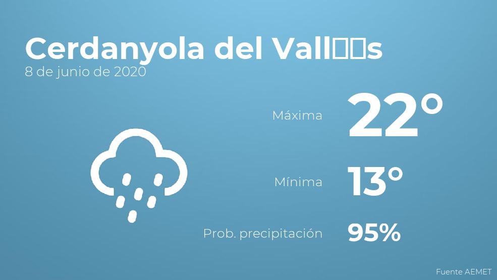 El clima para hoy en Cerdanyola del Vallès, 8 de junio de 2020