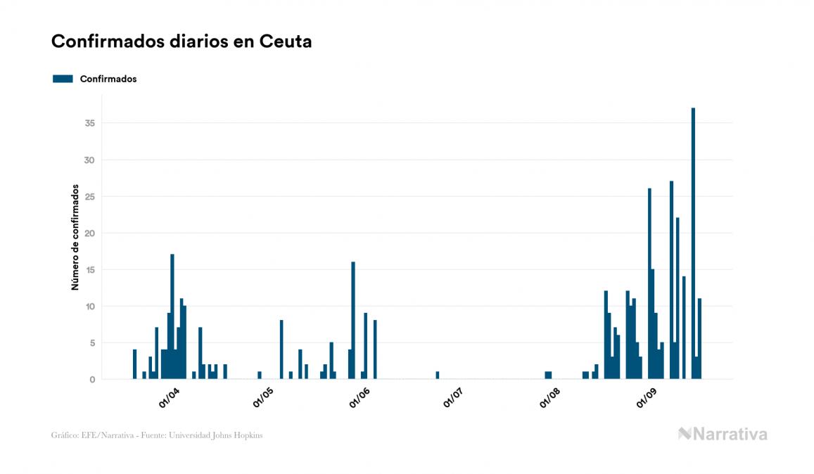 El coronavirus deja 2.012 nuevos fallecidos en el mundo, 929.209 en total