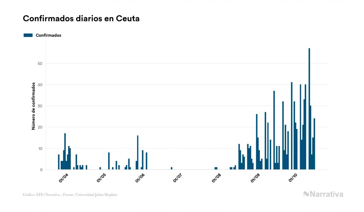El coronavirus deja 1.948 nuevos fallecidos en el mundo, 1.110.364 en total